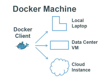 docker-machine_w_450